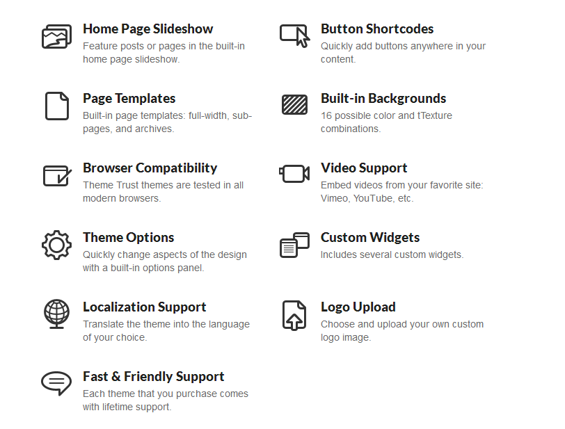 how to set image full screen in wordpress page