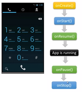 concept of android activity